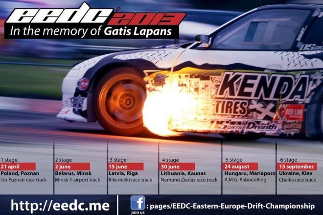 EEDC 2013 program